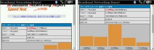 UQ WiMAX速度
