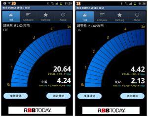 Galaxy Note 通信速度