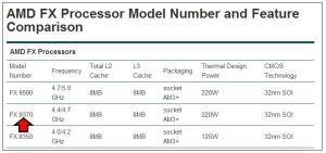 AMD FX-9370  1