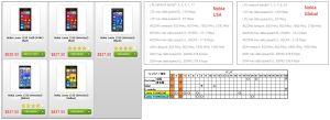 Lumia 1520 価格