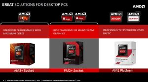 AMD Socket AM1